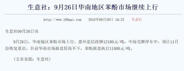 华南地区苯酚市场价格上涨图